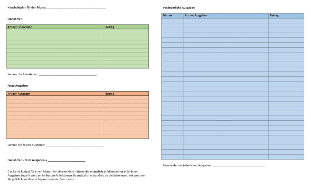 Schritt 1, um Ihre Schulden loszuwerden, ist der Haushaltsplan. (Für größere Ansicht bitte Bild anklicken)